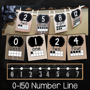 Rustic Chalkboard Classroom Decor Number Posters and Number Line