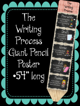 Rustic Farmhouse Writing Process Poster