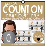 Editable Rustic Number Line