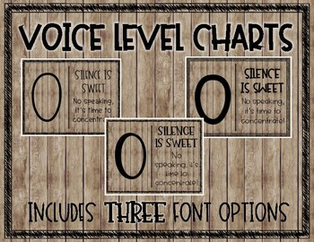 Rustic Voice Level Posters