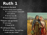 Ruth PowerPoint Bible walkthrough