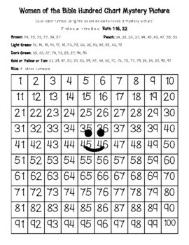 Ruth (Women of the Bible) Hundred Chart Mystery Picture with Bible Clue