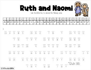 Ruth and Naomi:  A Sunday School Lesson