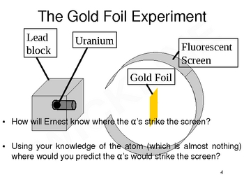 Rutherford's Atomic Model and the Gold Foil Experiment