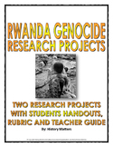 Rwanda Genocide - Two Research Projects (Imperialism and World Response)