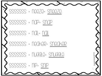 S Blend Visual List