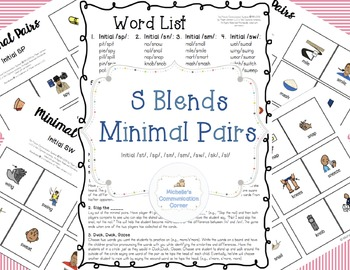 S Blends Minimal Pair Cards - Phonological Therapy