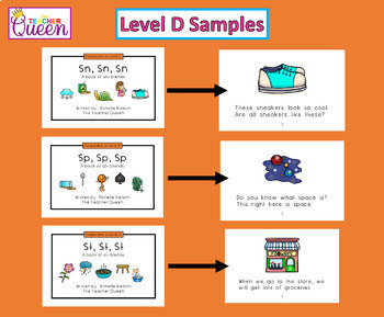 S Blends Readers BUNDLE Levels A and D (Printable and Projectable Books)