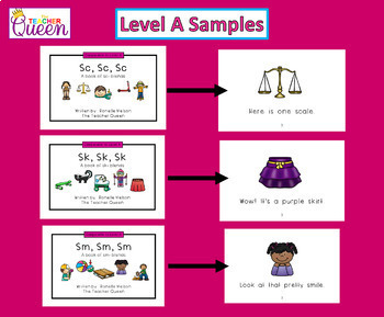 S Blends Readers BUNDLE Levels B and D (Printable Books and eBooks)