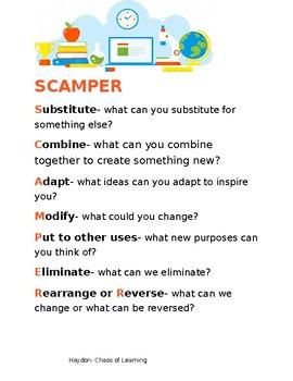 SCAMPER Poster