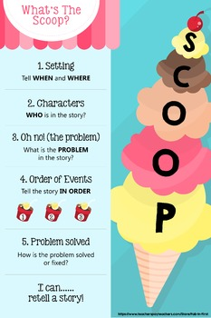 S.C.O.O.P.S Story Elements and Retelling Digital Anchor Chart!