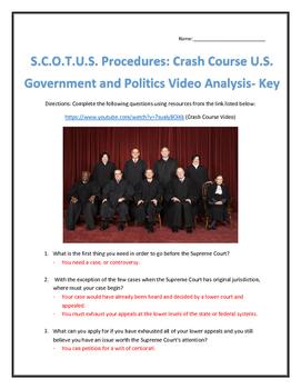 S.C.O.T.U.S Procedures: Crash Course U.S. Government and Politics Video Analysis