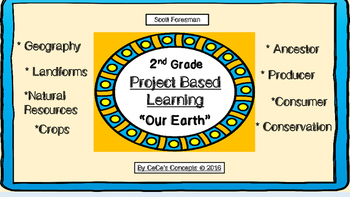 S. Foresman 2nd Grade PROJECT BASED LEARNING Unit 2- Our Earth