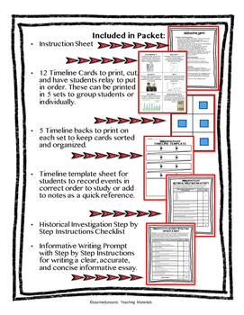 US History Immigration 1600-1980s Timeline & Writing Activity with Google Link
