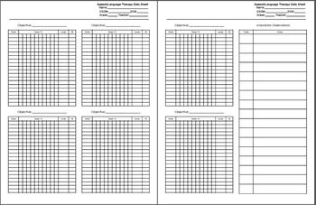 S/L Therapy Data Collection Sheet