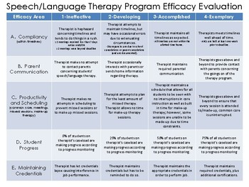 S/L Therapy Program Evaluation