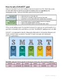 S.M.A.R.T. Goal Activity for Students (aka SMART goal)