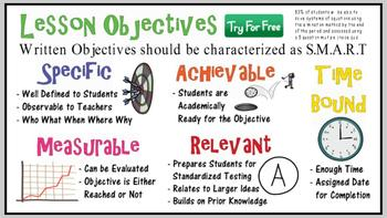 S.M.A.R.T. Objectives: Writing Lesson Objectives (Posters)