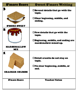 S'MORE WRITING RUBRIC