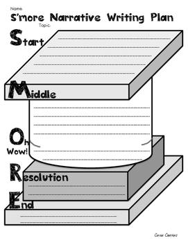 S'More Narrative Writing Graphic Organizer Set