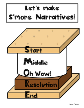 S'More Narrative Writing Graphic Organizer Set
