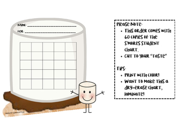 S'Mores Student Charts