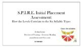 SPIRE: Initial Placement Assessment: '6' Syllable Type Correlation