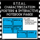 S.T.E.A.L. Characterization Posters