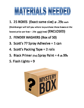 S.T.E.M. ABSTRACT THINKING SKILLS Mystery Box  20-PAGES CHEM-PHYS-BIO-ENVI SCI