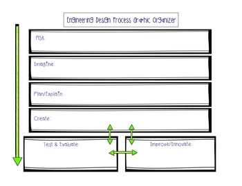 S T E M Engineering Design Process Graphic Organizer Tpt