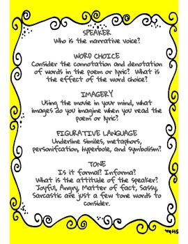 S.W.I.F.T. Anchor Chart Analyzing Poetry