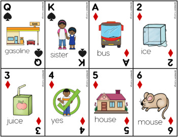 Articulation Playing Cards for S - Card Deck