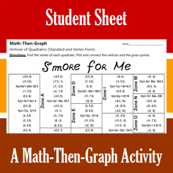 S'more for Me - A Math-Then-Graph Activity - Finding Vertices