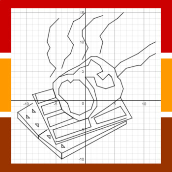S'more for Me - A Math-Then-Graph Activity - Solve 15 Systems