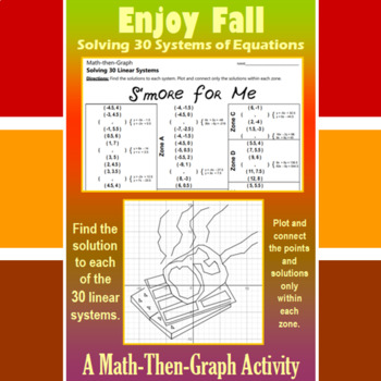 S'more for Me - A Math-Then-Graph Activity - Solve 30 Systems