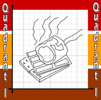 S'more for Me - A Quadrant I Coordinate Graphing Activity
