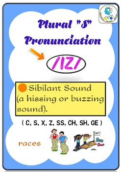 S pronunciation