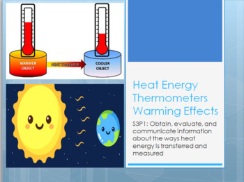 S3P1 Heat Energy & Temperature Unit NEW GSE Google Classroom