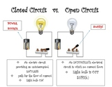 S5P3 (b) Open Circuit VS Closed Circuit Anchor Chart and Handout