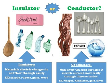 S5P3 (c) Insulator vs. Conductor Anchor Chart and Handout
