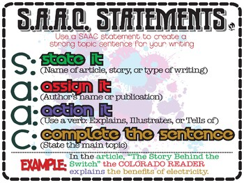 SAAC Statements for effective topic sentences