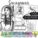 SACAGAWEA, WOMEN'S HISTORY, BIOGRAPHY, TIMELINE, SKETCHNOTES, POSTER