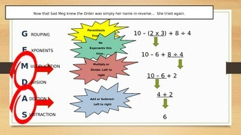 5th Grade: SAD MEG: A New Twist on Order of Operations PPT & Activities