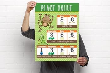 SAFARI - Classroom Decor: Place Value Chart - size 18 x 24