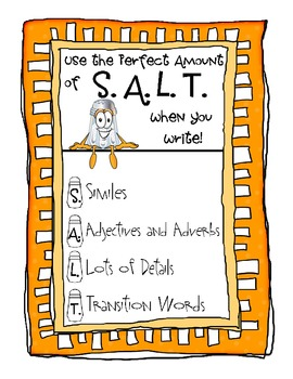 S.A.L.T. Poster - Writing Strategies
