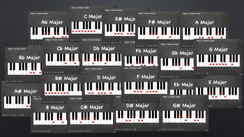 SAMPLE = 1-octave scales overview (see them all!) (sample #3) (piano chalkboard)