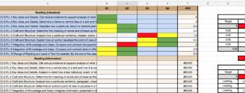 SAMPLE Kindergarten ELA Standards Tracker
