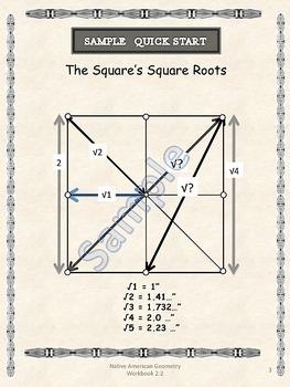 SAMPLE: The Square's Square Roots: Pythagorean Landscape Designs 5th-10th Grade