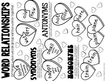 SAMPLE Word Relationships {Synonyms, Antonyms, Homonyms}
