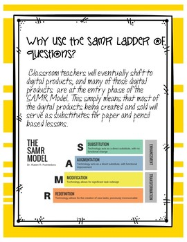 SAMR Ladder of Questions